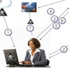 Eurograbber: Botnetz stiehlt 36 Millionen Euro per mTAN