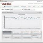 NoSQL: Couchbase Server 2.0 veröffentlicht