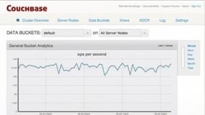Couchbase Server 2.0 veröffentlicht