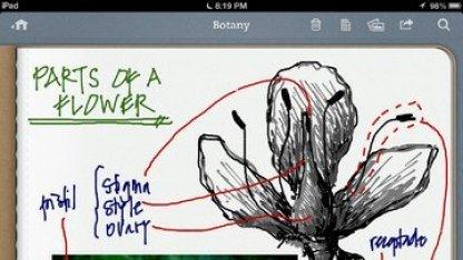 Penultimate 4 kostenlos fürs iPad