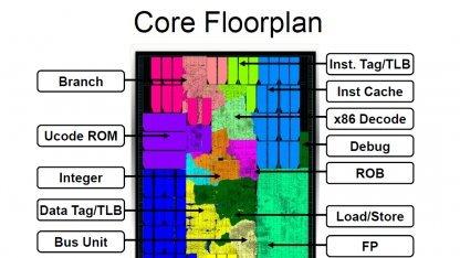 Funktionseinheiten auf dem Die des x86-Kerns Jaguar, mit dem PS4 und Xbox One arbeiten