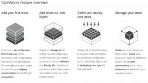Amazon: AWS Opsworks automatisiert Applikationsverwaltung mit Chef