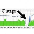 Cloudflare: Router-Update fegt 785.000 Websites aus dem Netz