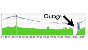 Update legte alle Router auf einmal lahm.
