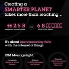 IBM Messagesight: Wie verarbeitet man 2,5 Trillionen Bytes pro Tag?