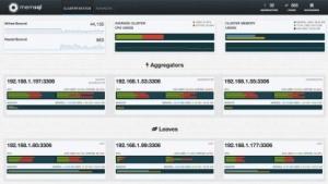 MemSQL Watch zeigt, was MemSQL tut.