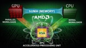 Huma: Gemeinsamer Speicher für CPU und GPU nicht nur für PS4