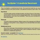 Javascript-Benchmark: Sunspider 1.0 lässt sich nicht mehr austricksen