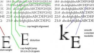 Adobes CCF-Engine