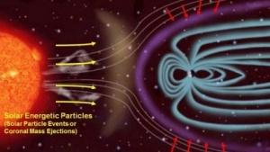 Kosmische Strahlung: Problem lösen, bevor interplanetarische Reisen möglich sind