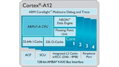 Cortex-A12 nicht nur für Midrange-Smartphones