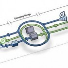 Teilchenphysik: Beschleuniger ILC ist bereit für den Bau