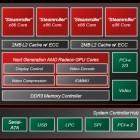 Offizielle Roadmap: AMD 2014 mit ARM-Servern und Steamroller-APUs