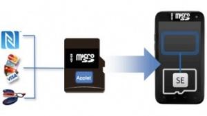 SmartSD soll NFC voranbringen.