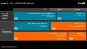 AMDs recht dünne Roadmap für Opterons