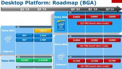 Die inoffizielle Roadmap für die BGA-Silvermonts, alias Bay Trail-D