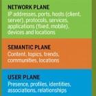 Narus: Wer die Prism-Technologie herstellt