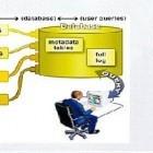 NSA: 41 Milliarden Datensätze monatlich gespeichert
