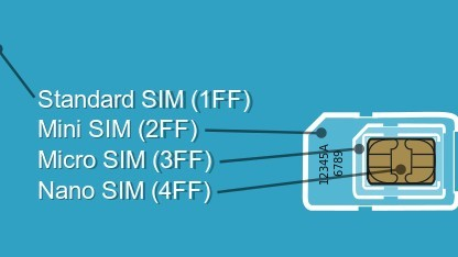 Landgericht Kiel: Pfand für SIM-Karte ist nicht erlaubt