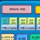 Offizielle Roadmap: Haswell-Xeons ab 13 Watt und 8-Kern-Silvermont