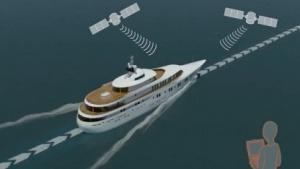 GPS-Spoofing bei einem Schiff