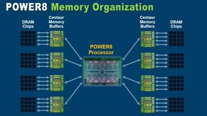 Der Power8 bindet acht Memory-Buffer-Chips als L4-Cache an.