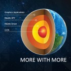 AMD Radeon: Mantle-Schnittstelle als DirectX-Konkurrent