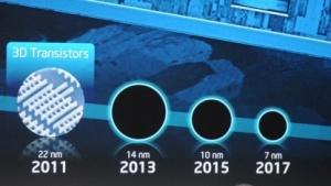 Intels Roadmap für die Shrinks der Zukunft