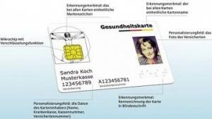 Aus für Chipkarte: Techniker wechselt zur elektronischen Gesundheitskarte