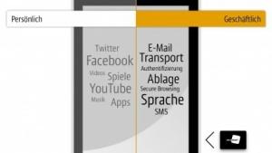 Secusmart-Grafik