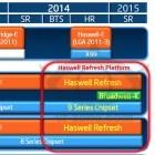Desktopprozessoren: Haswell und Broadwell zu Weihnachten 2014