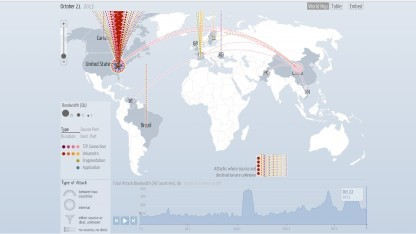 Digital Attack Mao visualisiert DDos-Angriffe.