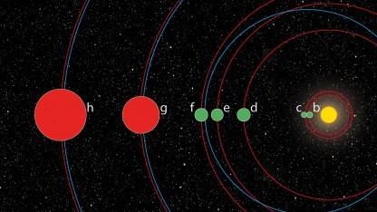 Planetensystem KOI-351: eine Astronomische Einheit zum äußersten Planeten