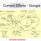 Spionage: Dokumente belegen Zugriffe auf Google- und Yahoo-Clouds