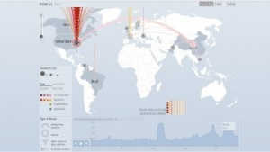 Digital Attack Mao visualisiert DDos-Angriffe.