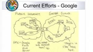Die NSA verschafft sich über das britische GCHQ Zugang zu Googles und Yahoos Cloud.