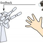 Chancenlos: Roboter trickst noch schneller bei Schere, Stein, Papier