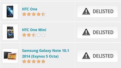 Futuremark streicht Geräte von Samsung und HTC aus der Benchmarkliste.