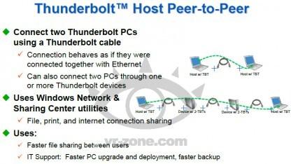 Thunderbolt soll künftig eine Auflade- und Peer-to-Peer-Funktion bieten.
