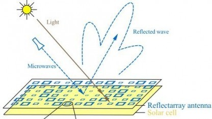 Kombiantenne: Kupferleiter oder durchsichtige Leiter