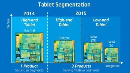 Mit dem Broxton- und zwei Sofia-SoCs möchte sich Intel 2014 sowie 2015 Marktanteile sichern.