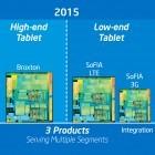 Broxton und Sofia: Intels 64-Bit-Smartphone- und Tablet-Pläne für 2015
