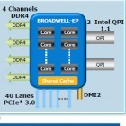 Serverprozessor: Intel Broadwell EP mit bis zu 18 Kernen