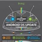 HTC: Warum Android-Updates so lange dauern