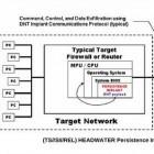 Spionage: Wie die NSA ihre Spähprogramme implantiert