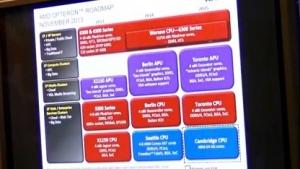 Für 2015 plant AMD Toronto und Cambridge für Server.