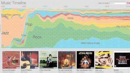 Googles Music Timeline zeigt an, welche Musik der vergangenen 60 Jahre heute gehört wird.