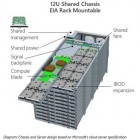 Serverhardware: Microsoft öffnet sich dem Open Compute Project