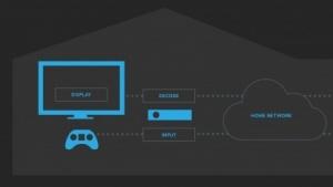 In-Home Streaming funktioniert mit Ethernet und WLAN.