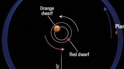 Exoplanet Kepler-413b: Schwankung von 30 Grad in elf Jahren